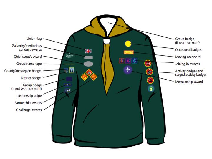 Cub_Uniform